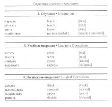 Пример страницы 3300 слов